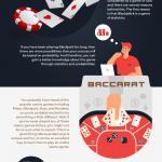 Infografis-Permainan-Kasino-Online-Untuk-Dinikmati-di-Rumah